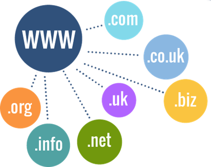 Cheap Domain Names | Domain registration and prices - Magic Hosting